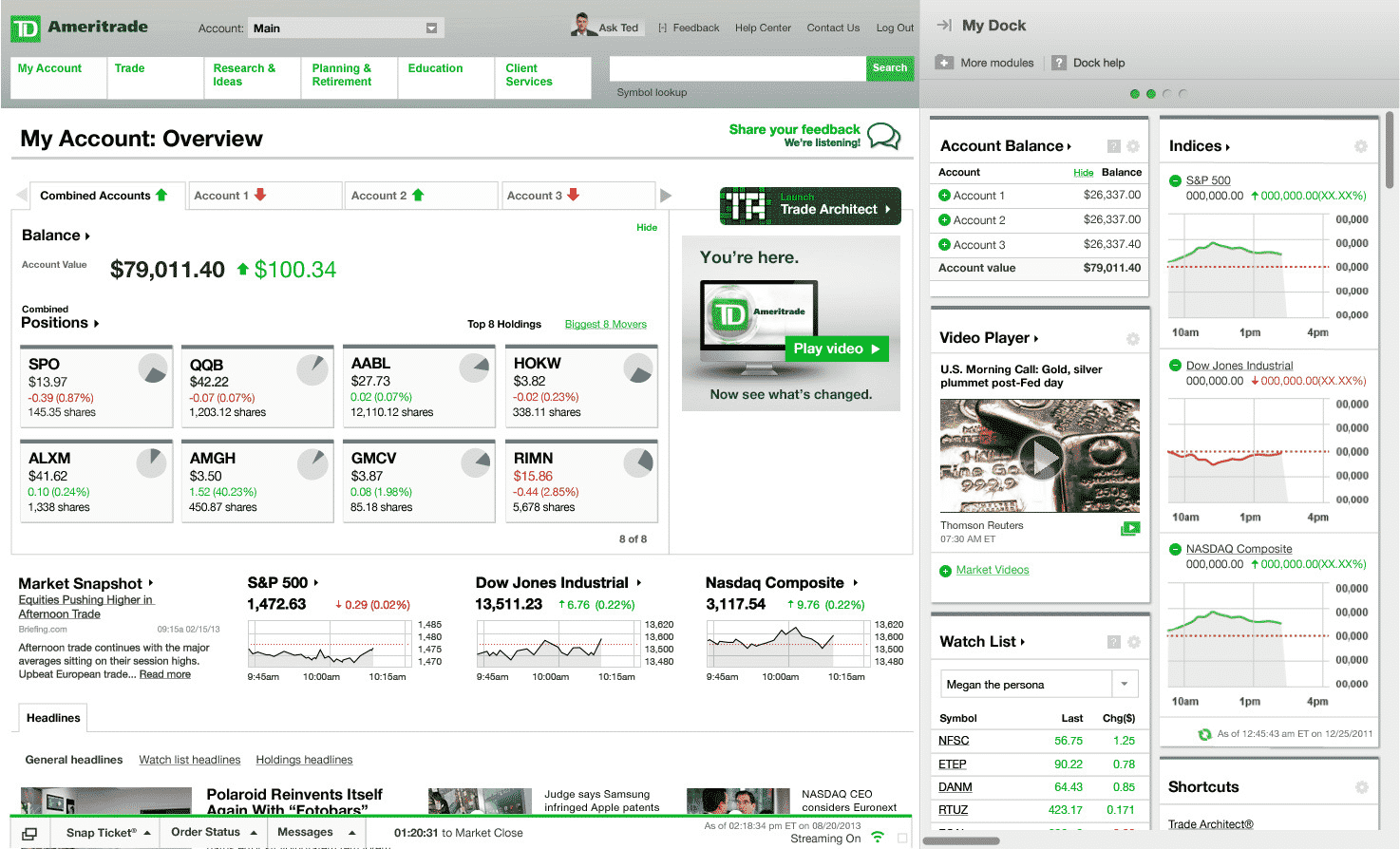 TD Ameritrade: Best trading performance
