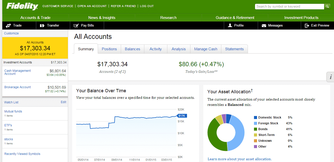 Fidelity: Best for beginners & advanced traders