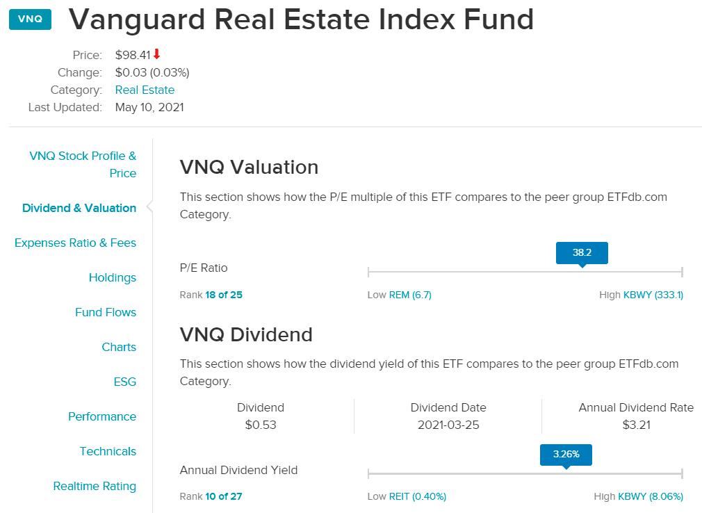 ETFs Worth to Buy