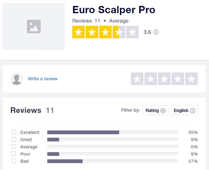 Euro Scalper Pro Review 7