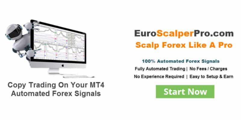 Euro Scalper Pro Review