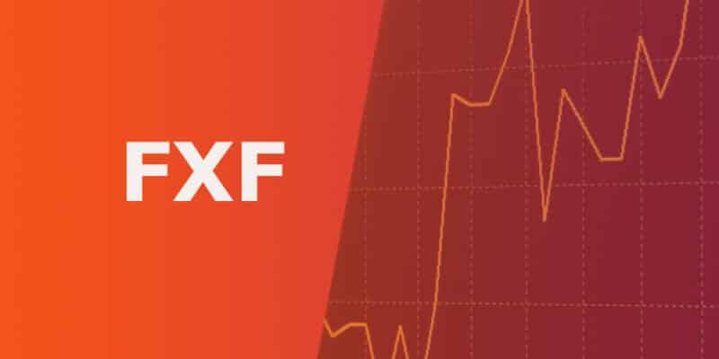 FXF Forex Funds