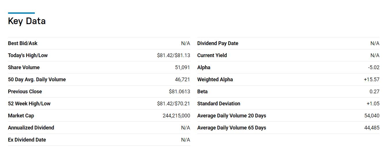 Key Data