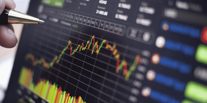Market Breakdown