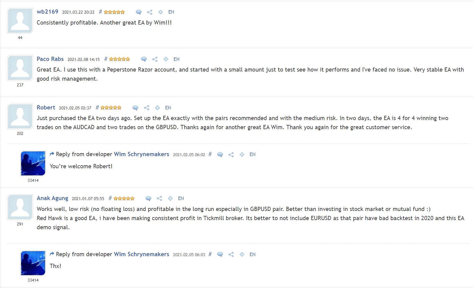 Red Hawk Review Comments
