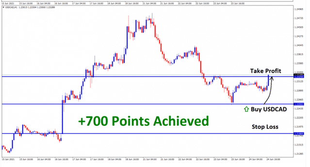 +700 Points Achieved