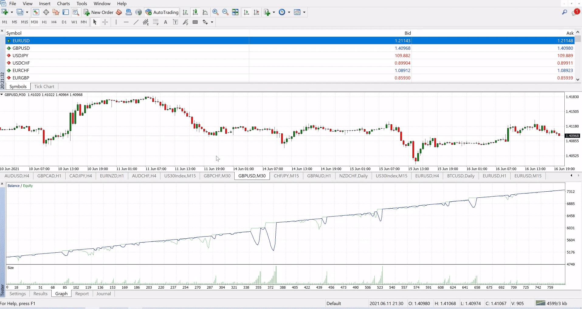 Trading Statistics