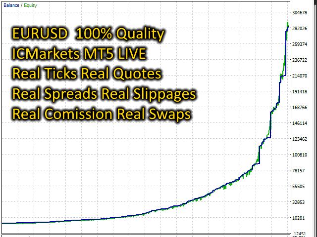 Amaze Trading Statistics
