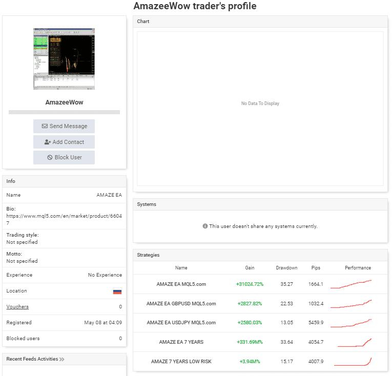 Amaze Trader's profile