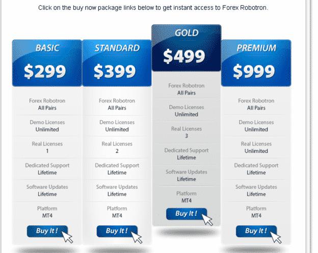 Forex Robotron Pricing