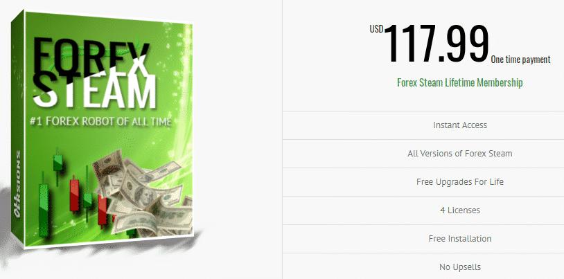Forex Steam Pricing