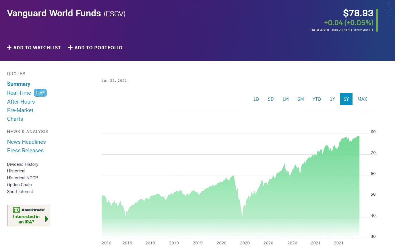 Vanguard World Funds (ESGV)