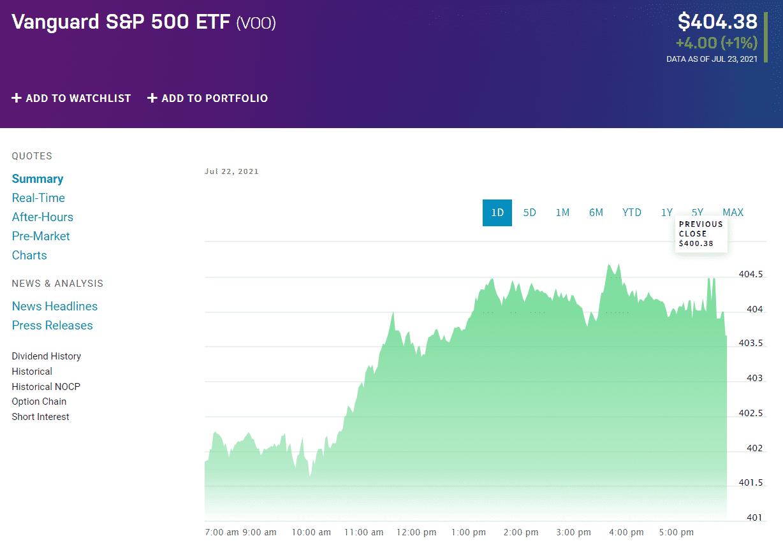 Vanguard S&P 500 index fund ETF
