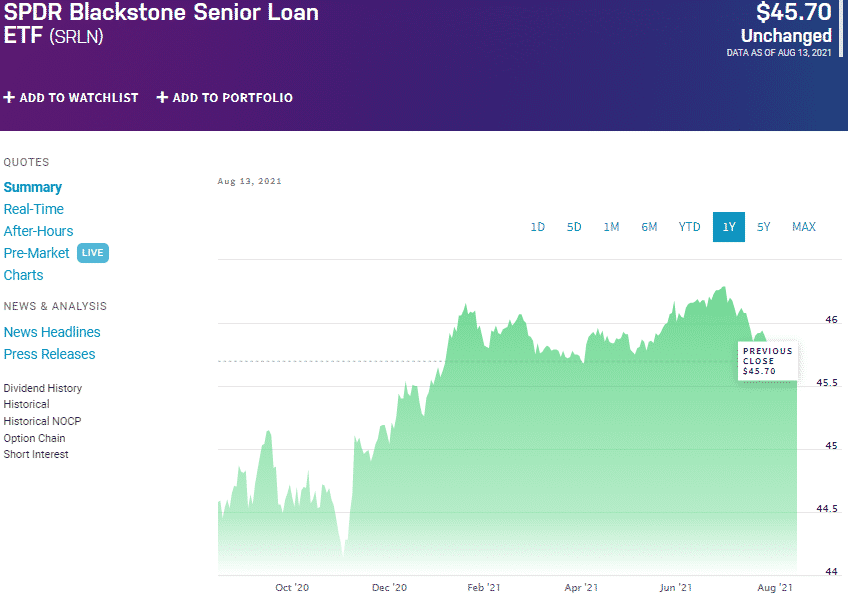 SPDR Blackstone Senior Loan Fund (SRLN) chart
