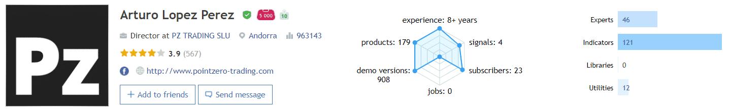 PZ Divergence developer profile