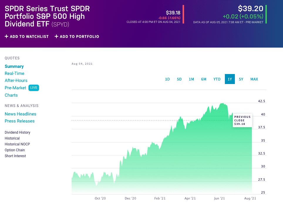 SPDR Portfolio S&P 500 High Dividend ETF SPYD