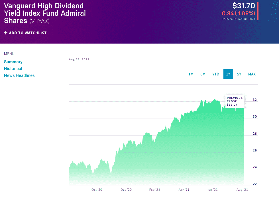 The Vanguard High Dividend Yield Index Admiral Shares (VHYAX)