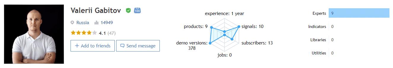 Top Scalper developer's profile