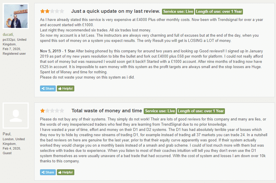 Negative user testimonials on FPA