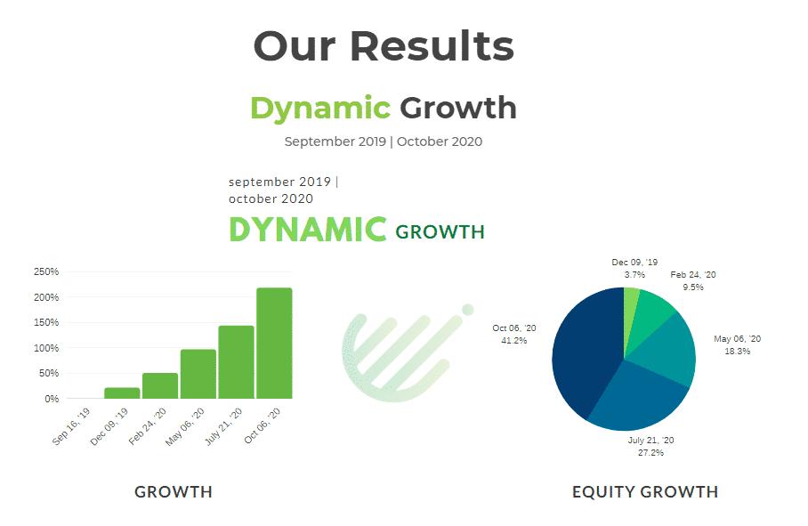 Dynamic EA screenshots of statistics