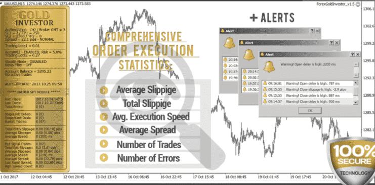 Forex Gold Investor details